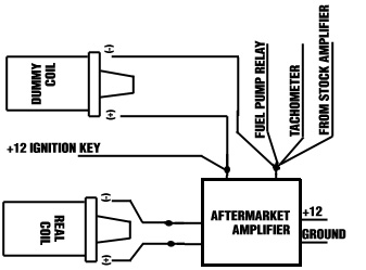 2007 Dodge Ram Fuse Box Diagram together with Mods additionally 630 John Deere Wiring Harness Diagram besides How To Replace Serpentine Belt On 2004 Dodge Durango 3 7l V6 in addition  on 1996 club car coil